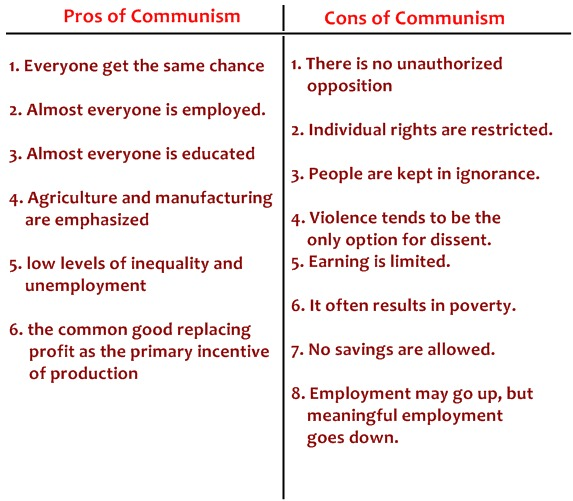 Pro and Cons of Communism