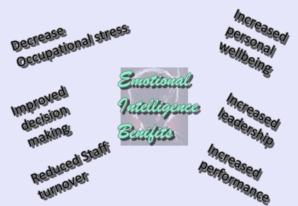 benifts of emotional intelligence